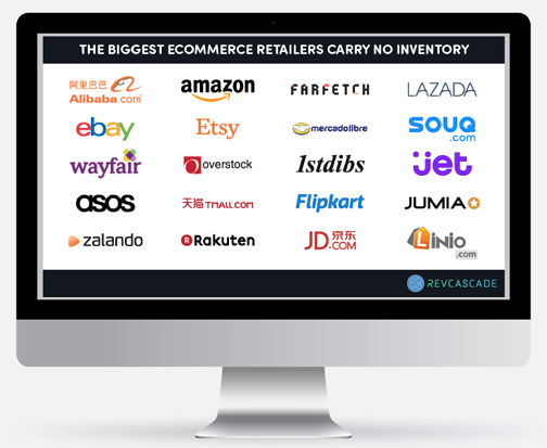 The biggest ecommerce retailers carry no inventory